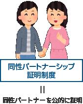 同性パートナーシップ証明制度=同性パートナーを公的に証明