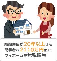 婚姻期間が20年以上なら配偶者へ2110万円までマイホームを無税贈与